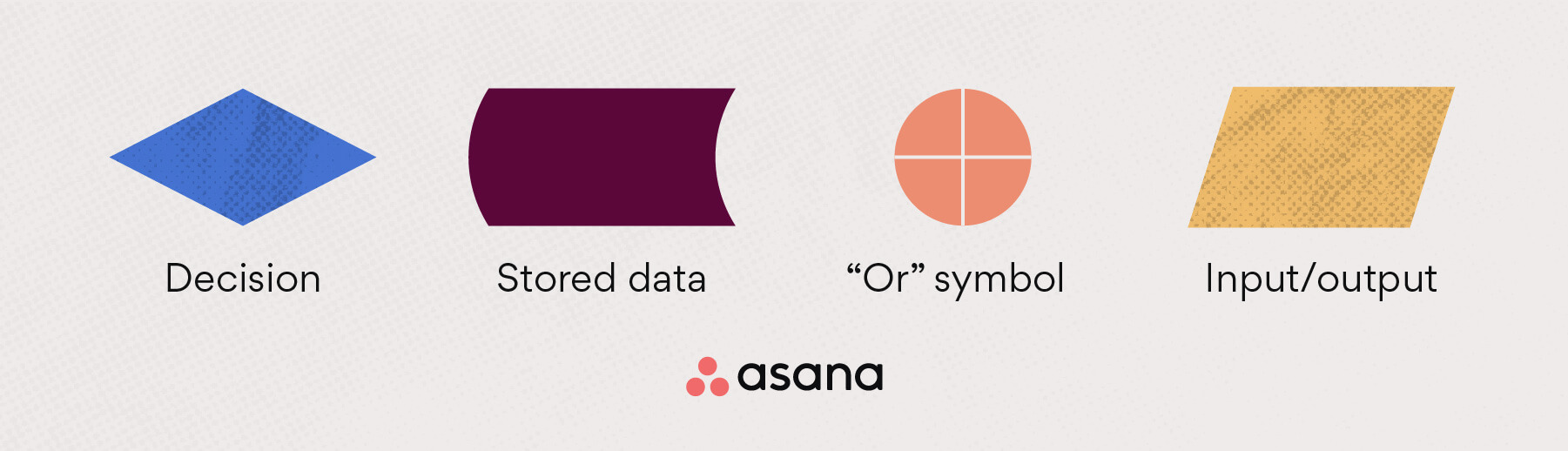 Flowchart symbols: decision, stored data, or symbol + input/output