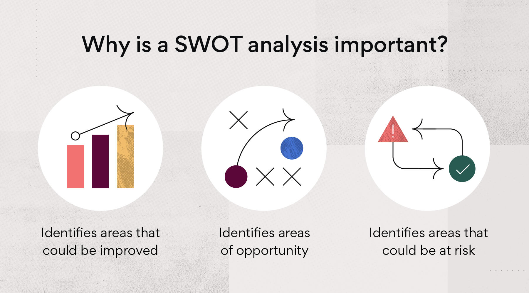Why is a SWOT analysis important?