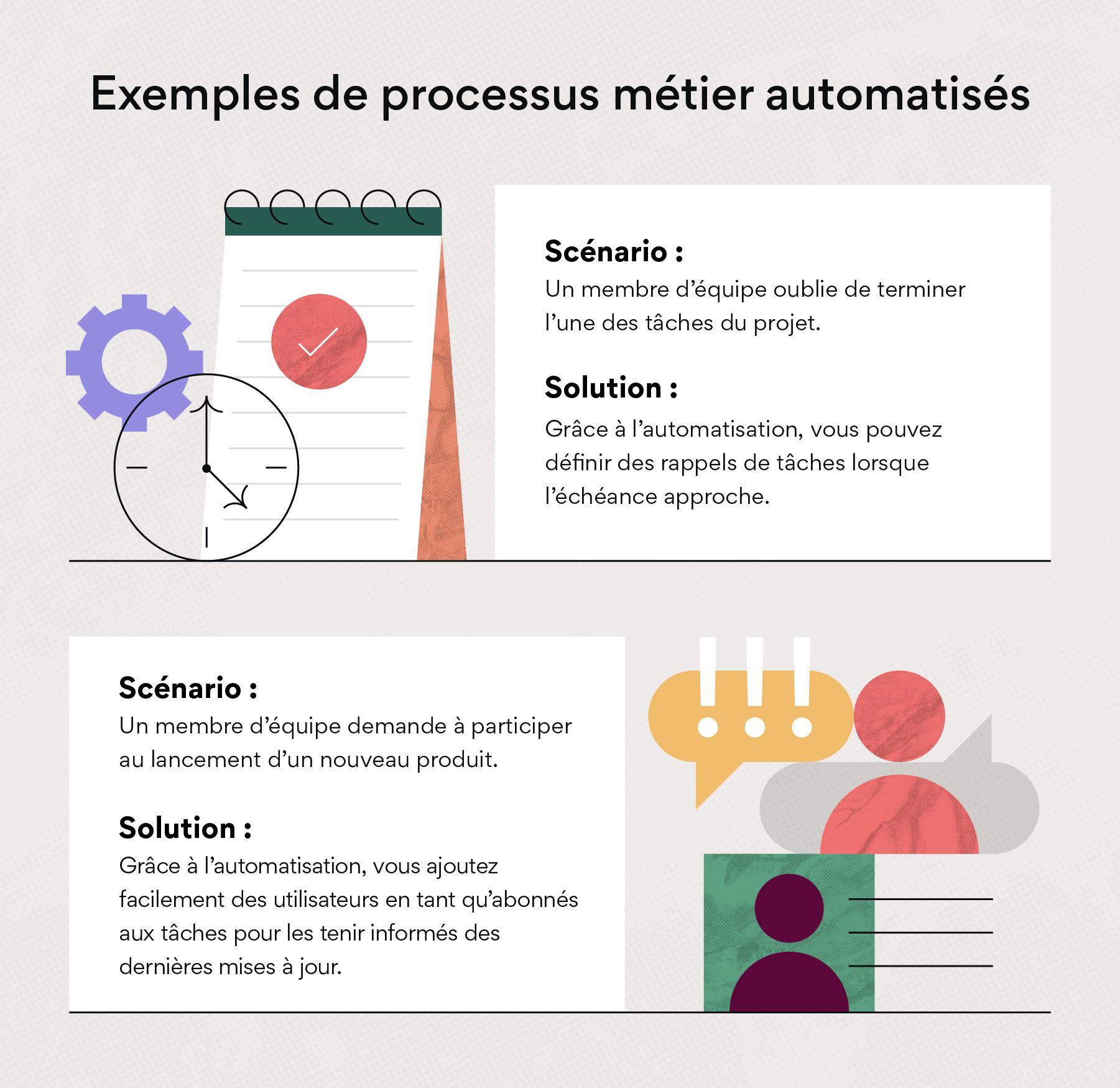 Exemples de processus métier automatisés