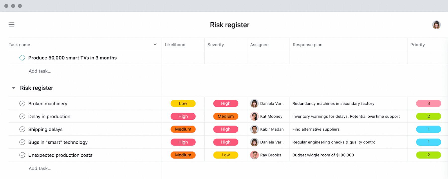 プロジェクトのリスク管理、リスク登録一覧