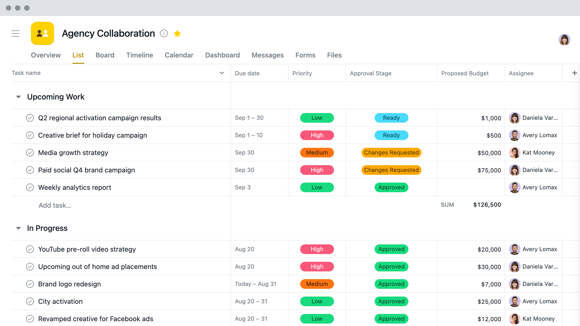 Project Plan Templates - Agency Collaboration