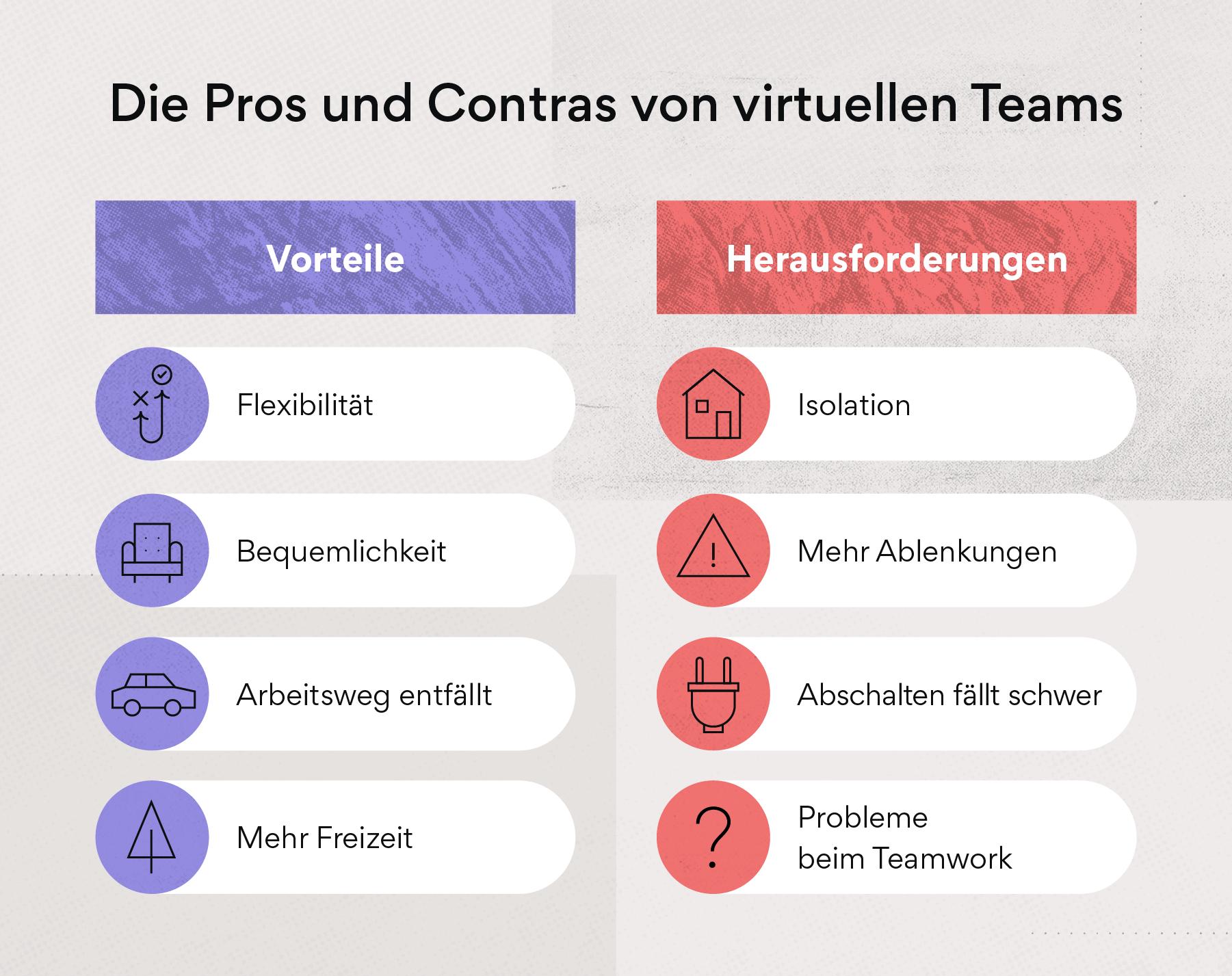 Vorteile und Herausforderungen von virtuellen Teams