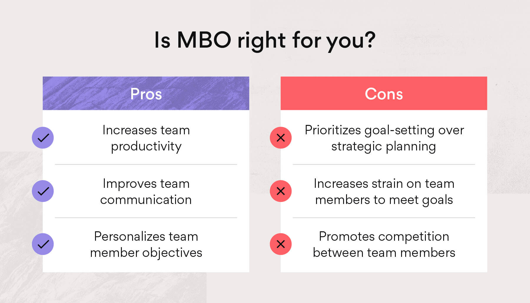 The pros and cons of MBO