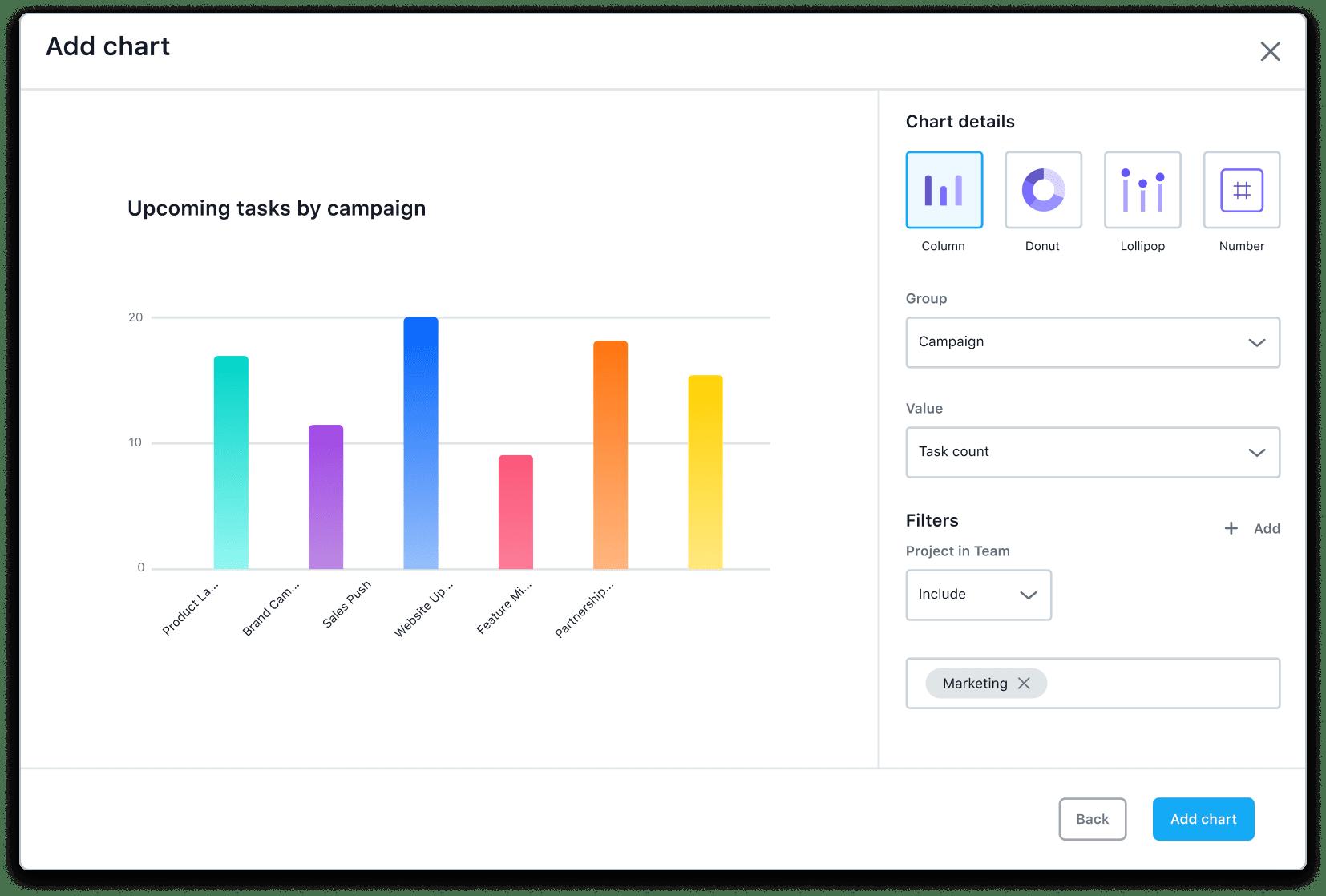 [Reporting] Universal reporting visualization software chart creation in Asana