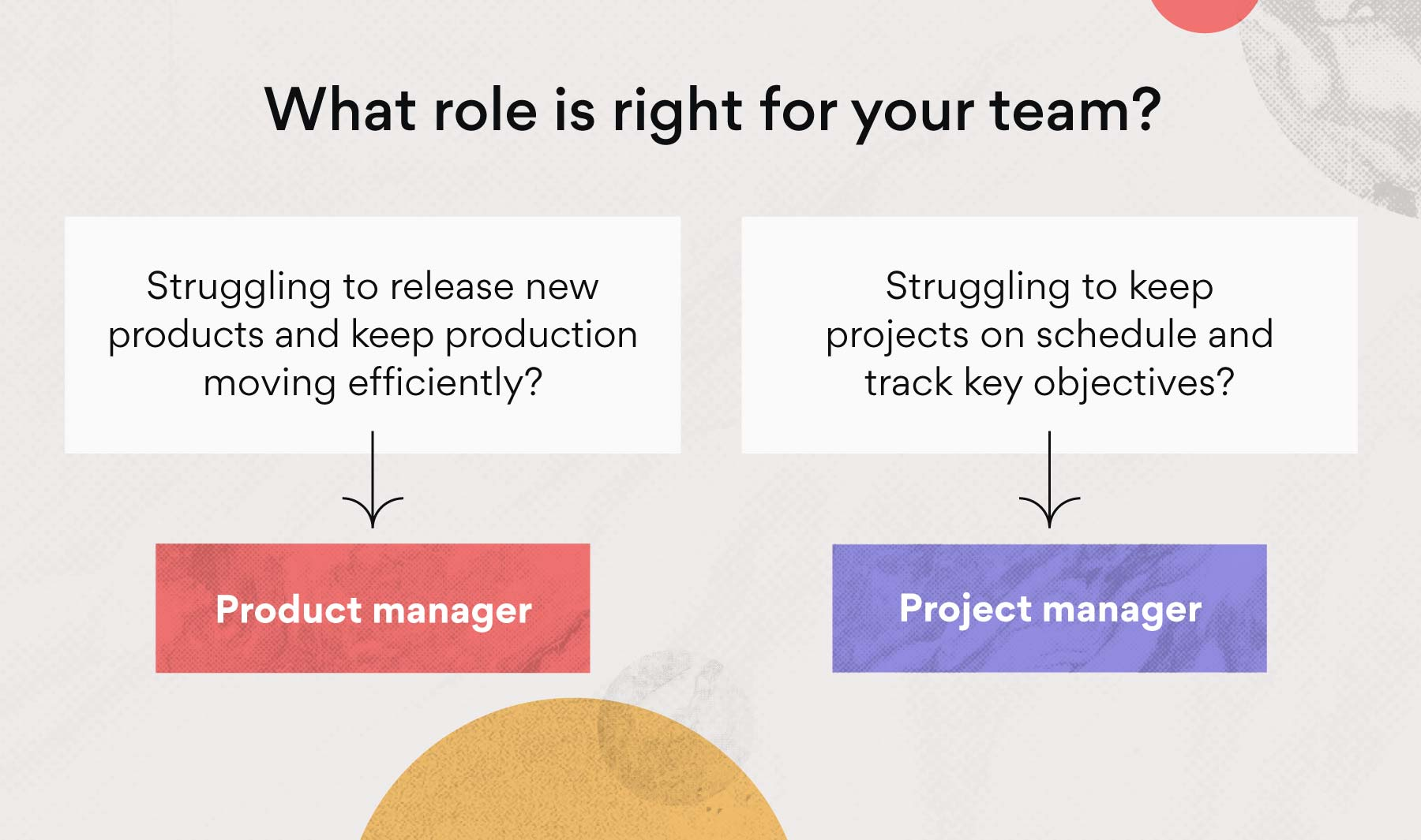 What roles is right for your team?