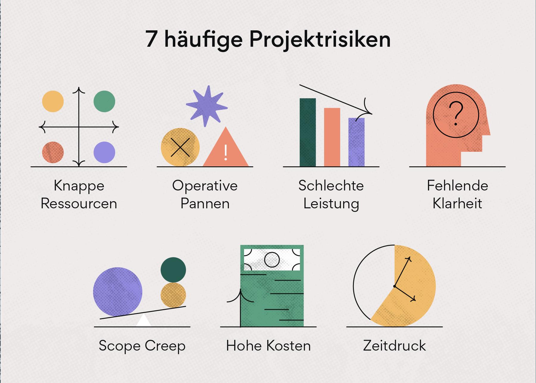 7 häufige Projektrisiken