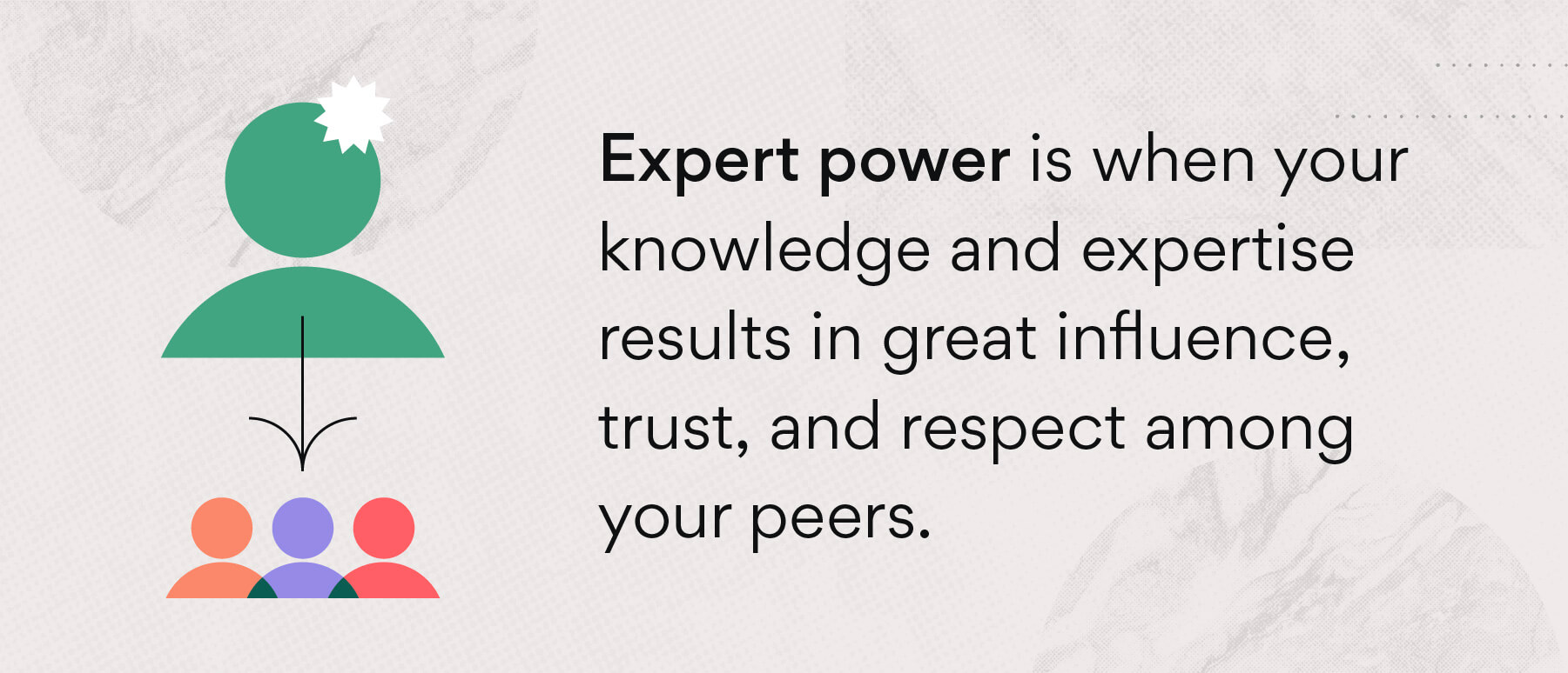 What is expert power?