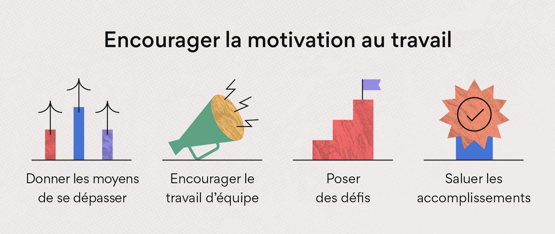 Encourager la motivation au travail