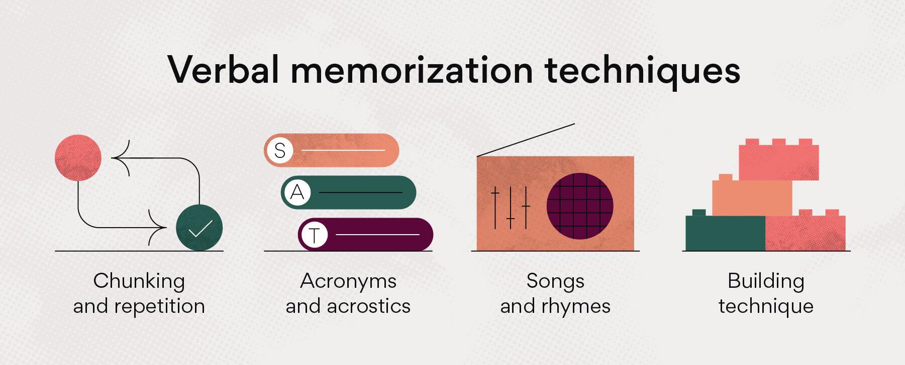 Verbal memorization techniques